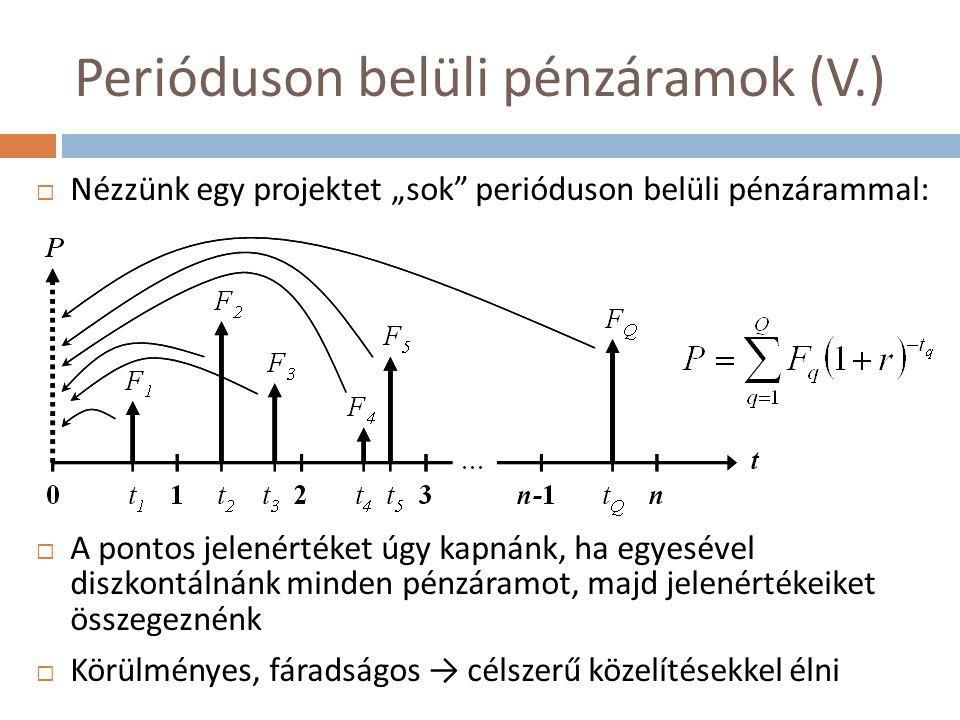 Perióduson belüli pénzáramok (V.)