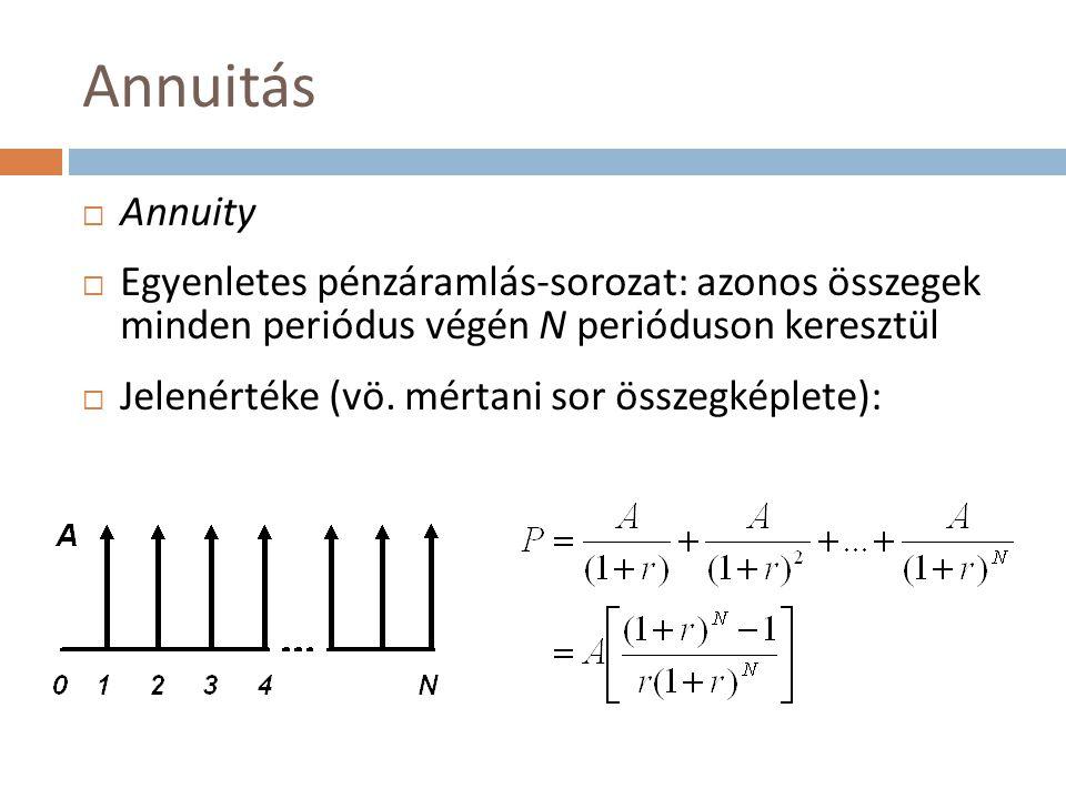 Annuitás Annuity. Egyenletes pénzáramlás-sorozat: azonos összegek minden periódus végén N perióduson keresztül.