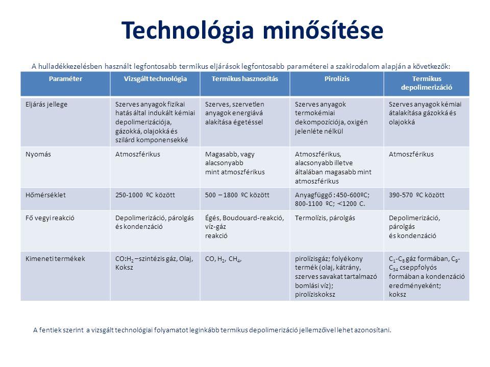Technológia minősítése