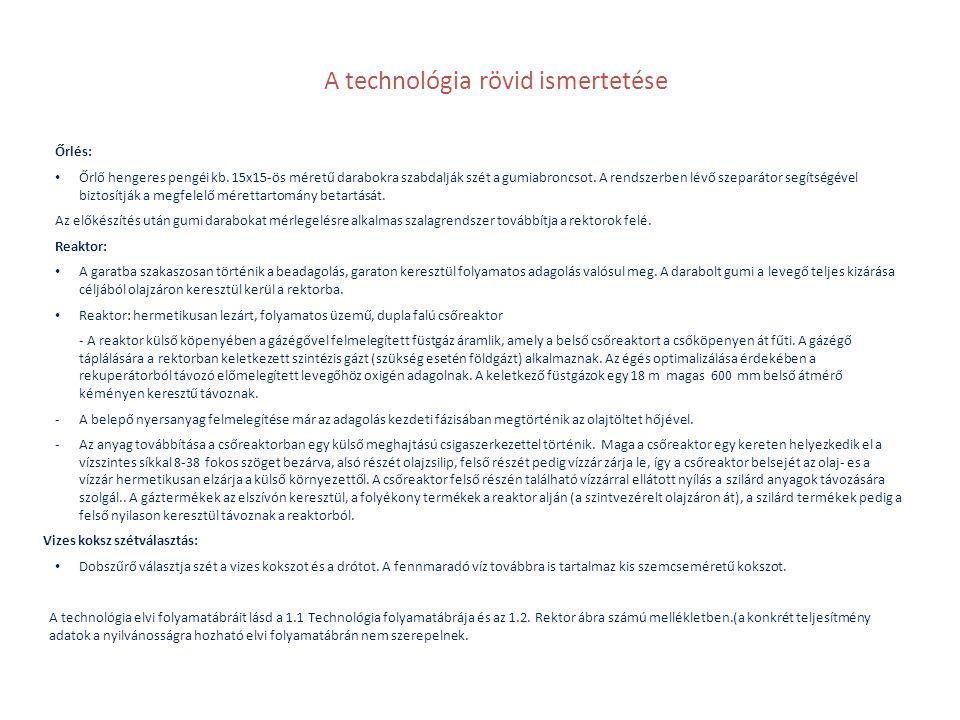 A technológia rövid ismertetése