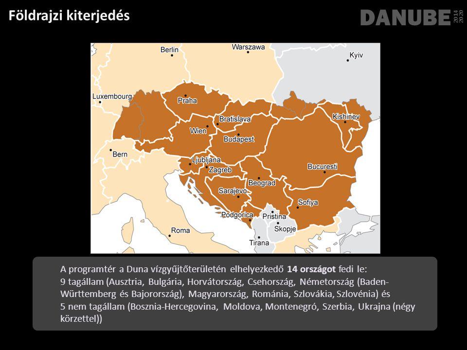 DANUBE Földrajzi kiterjedés