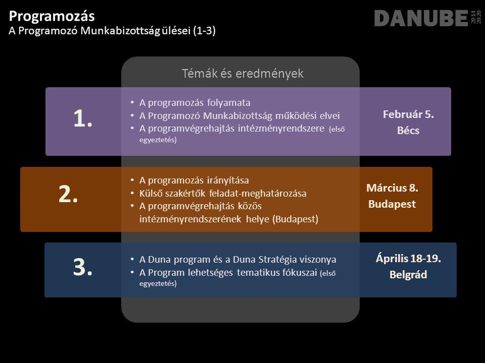 1. 2. 3. DANUBE Programozás Témák és eredmények