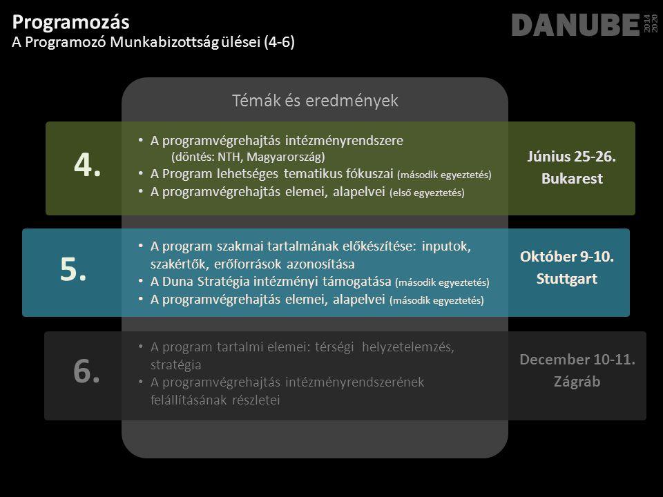 4. 5. 6. DANUBE Programozás Témák és eredmények