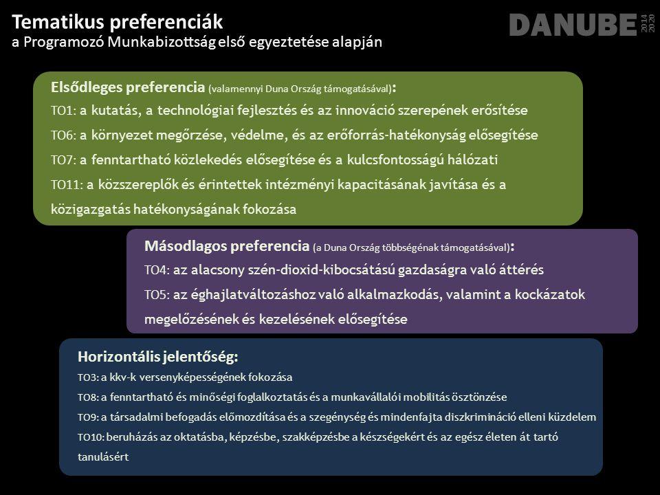 DANUBE Tematikus preferenciák