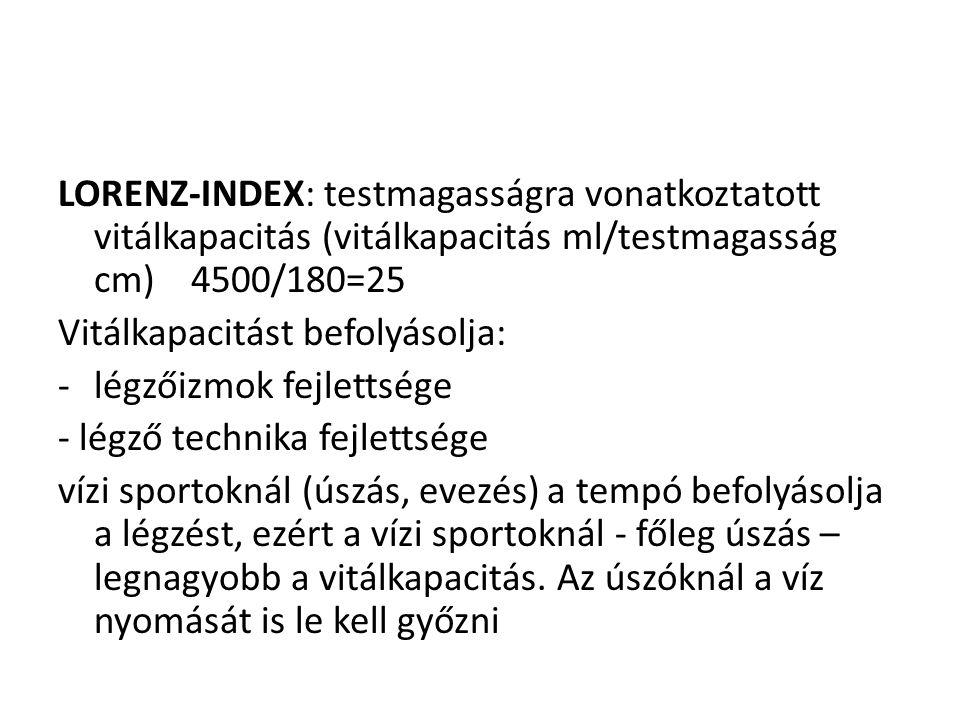 LORENZ-INDEX: testmagasságra vonatkoztatott vitálkapacitás (vitálkapacitás ml/testmagasság cm) 4500/180=25