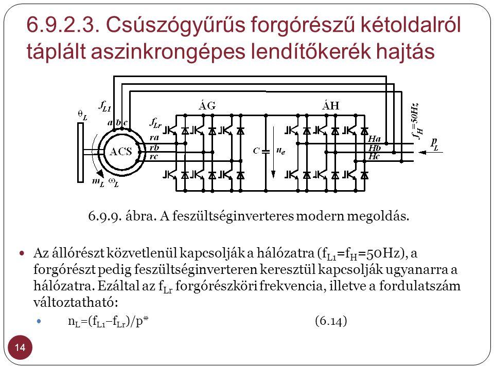 6.9.9. ábra. A feszültséginverteres modern megoldás.