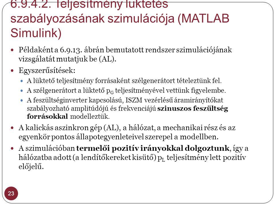 6.9.4.2. Teljesítmény lüktetés szabályozásának szimulációja (MATLAB Simulink)