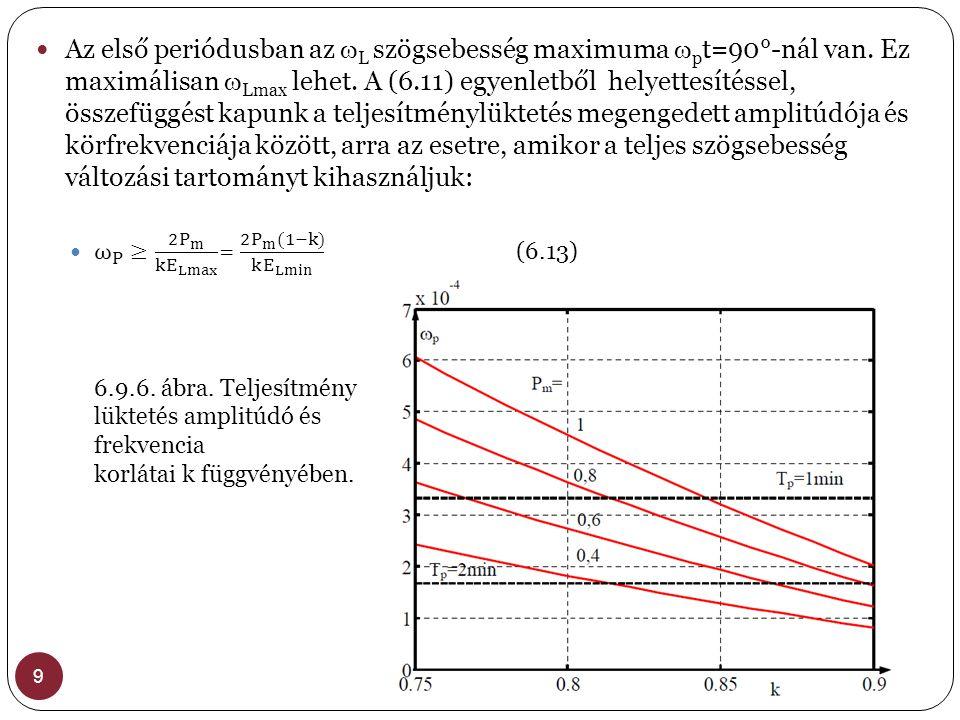 Az első periódusban az L szögsebesség maximuma pt=90°-nál van