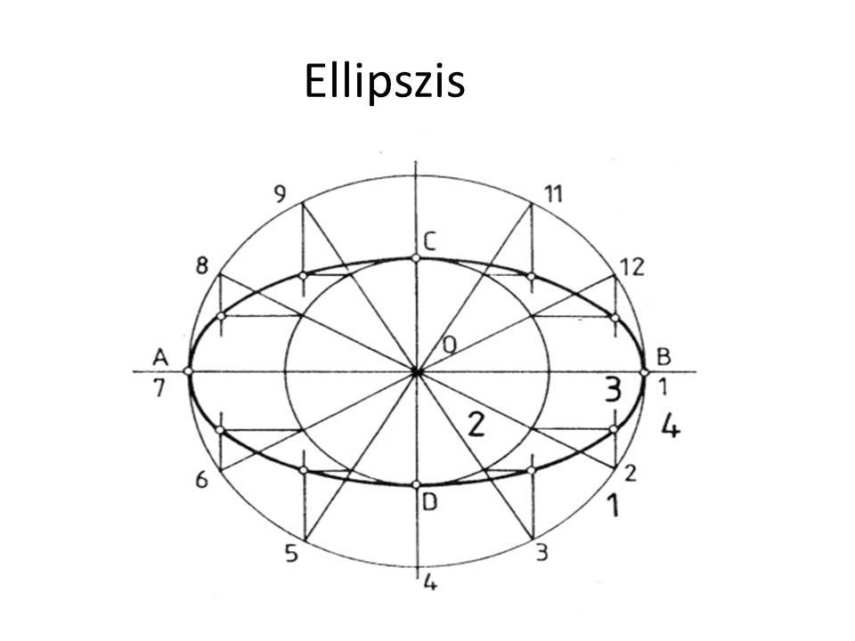 Ellipszis