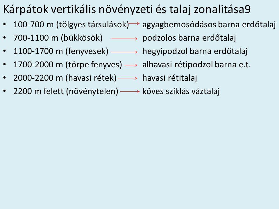 Kárpátok vertikális növényzeti és talaj zonalitása9