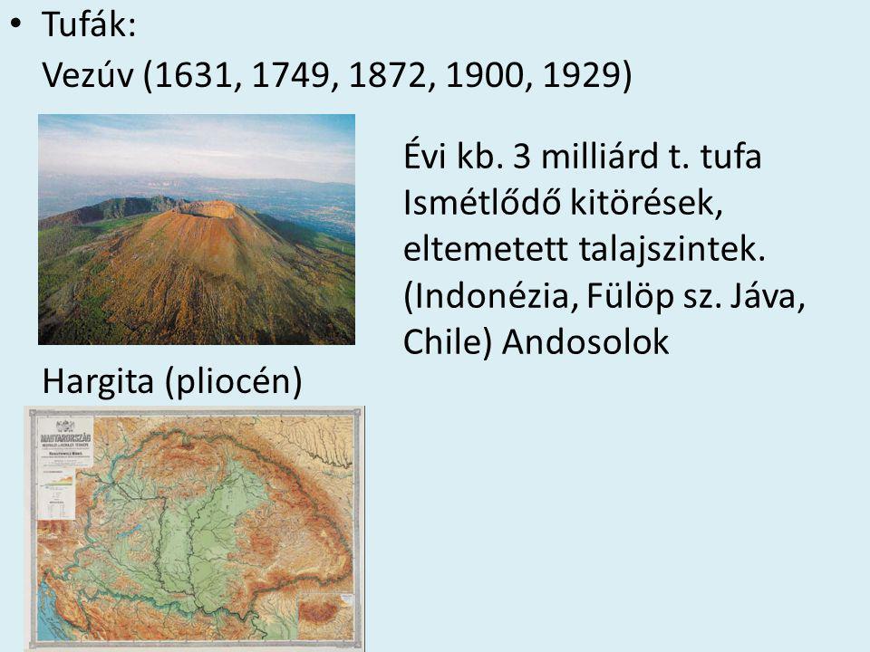 Tufák: Vezúv (1631, 1749, 1872, 1900, 1929) Hargita (pliocén) Évi kb. 3 milliárd t. tufa.