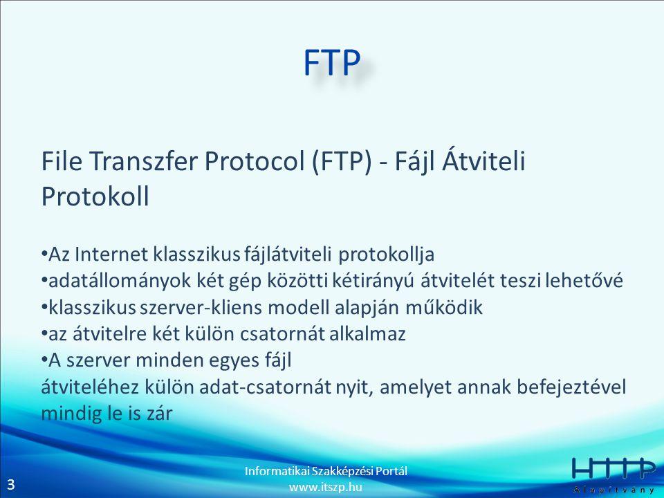 FTP File Transzfer Protocol (FTP) - Fájl Átviteli Protokoll