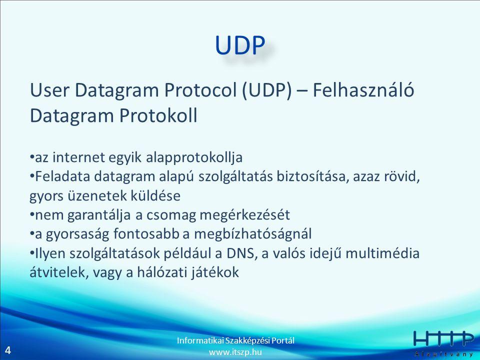 UDP User Datagram Protocol (UDP) – Felhasználó Datagram Protokoll
