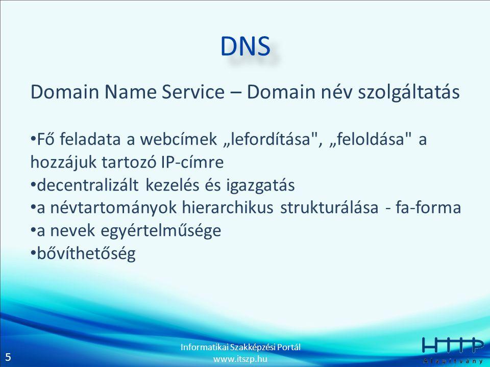 DNS Domain Name Service – Domain név szolgáltatás