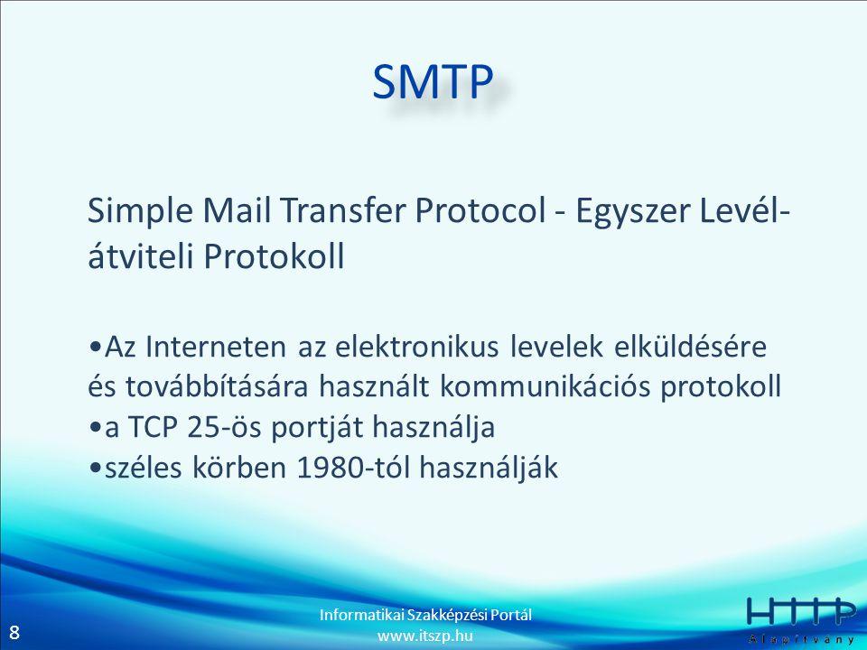 SMTP Simple Mail Transfer Protocol - Egyszer Levél-átviteli Protokoll