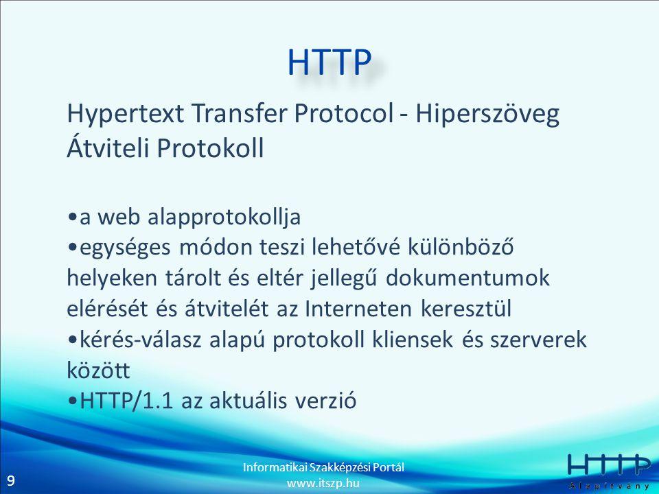 HTTP Hypertext Transfer Protocol - Hiperszöveg Átviteli Protokoll