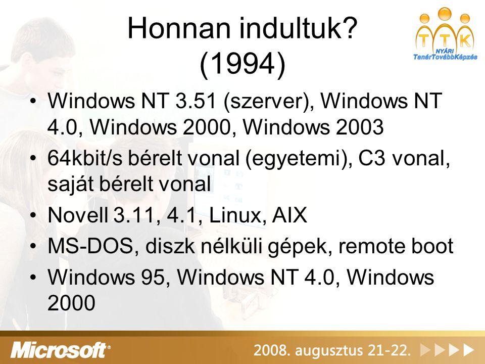 Honnan indultuk (1994) Windows NT 3.51 (szerver), Windows NT 4.0, Windows 2000, Windows 2003.