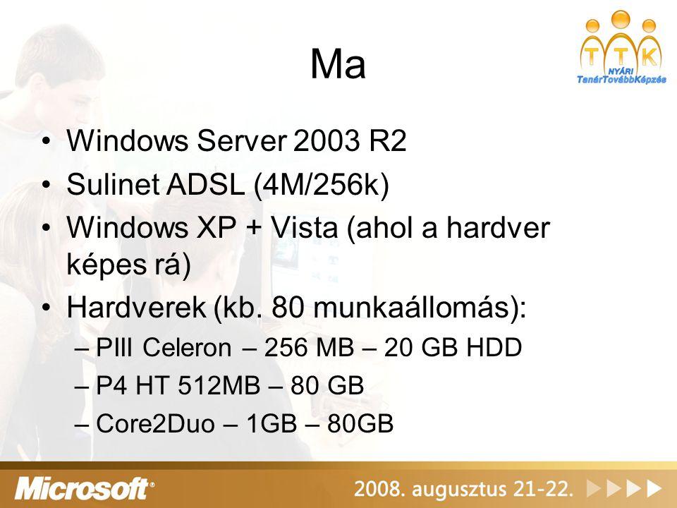 Ma Windows Server 2003 R2 Sulinet ADSL (4M/256k)