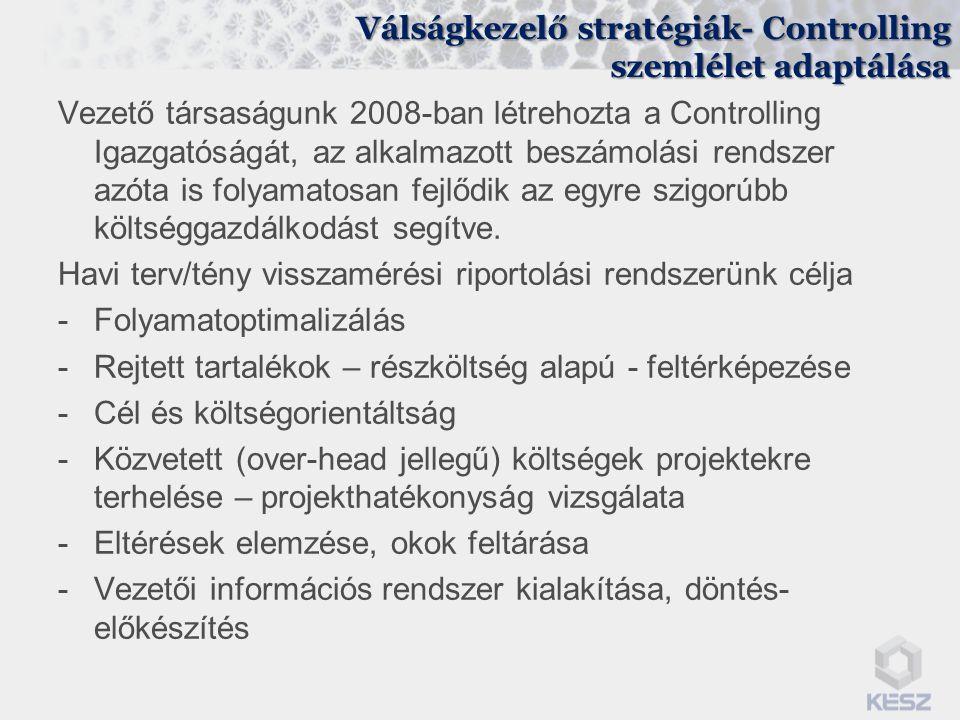 Válságkezelő stratégiák- Controlling szemlélet adaptálása