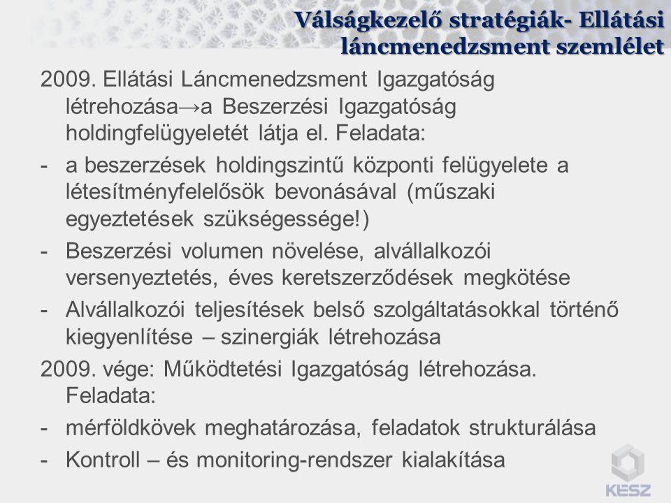 Válságkezelő stratégiák- Ellátási láncmenedzsment szemlélet