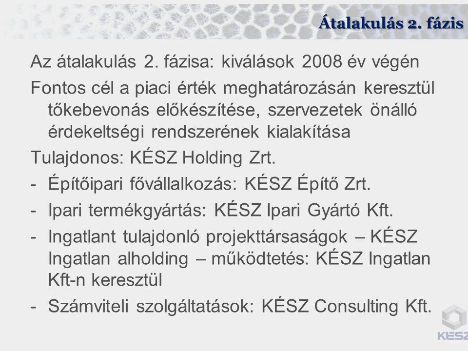 Az átalakulás 2. fázisa: kiválások 2008 év végén