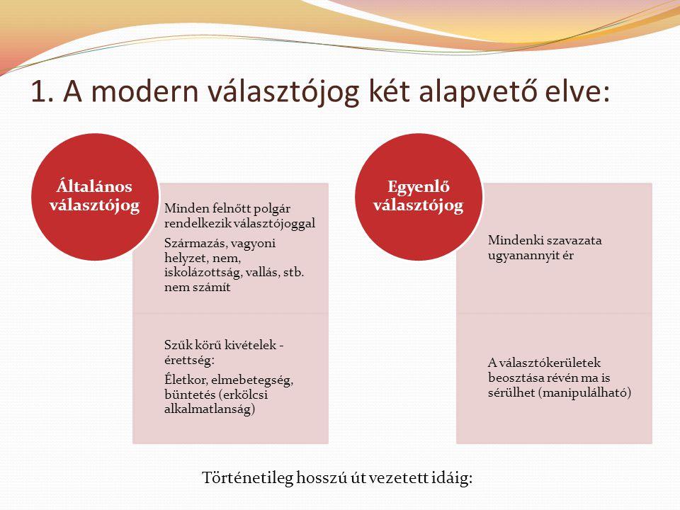 1. A modern választójog két alapvető elve: