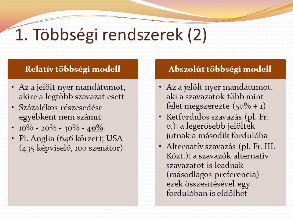 1. Többségi rendszerek (2)