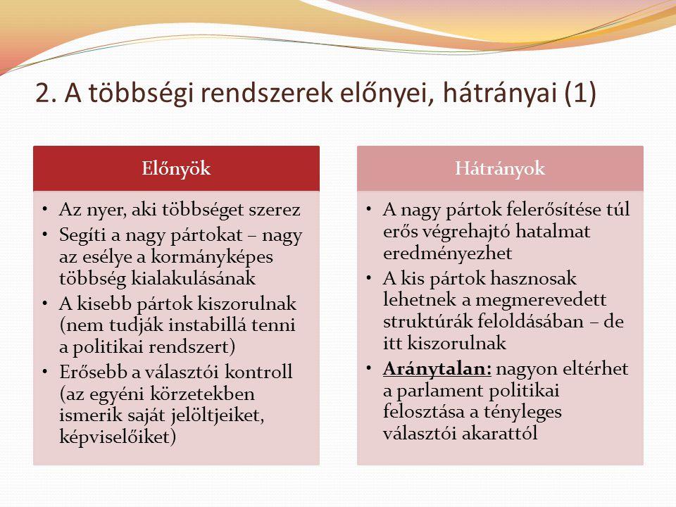 2. A többségi rendszerek előnyei, hátrányai (1)