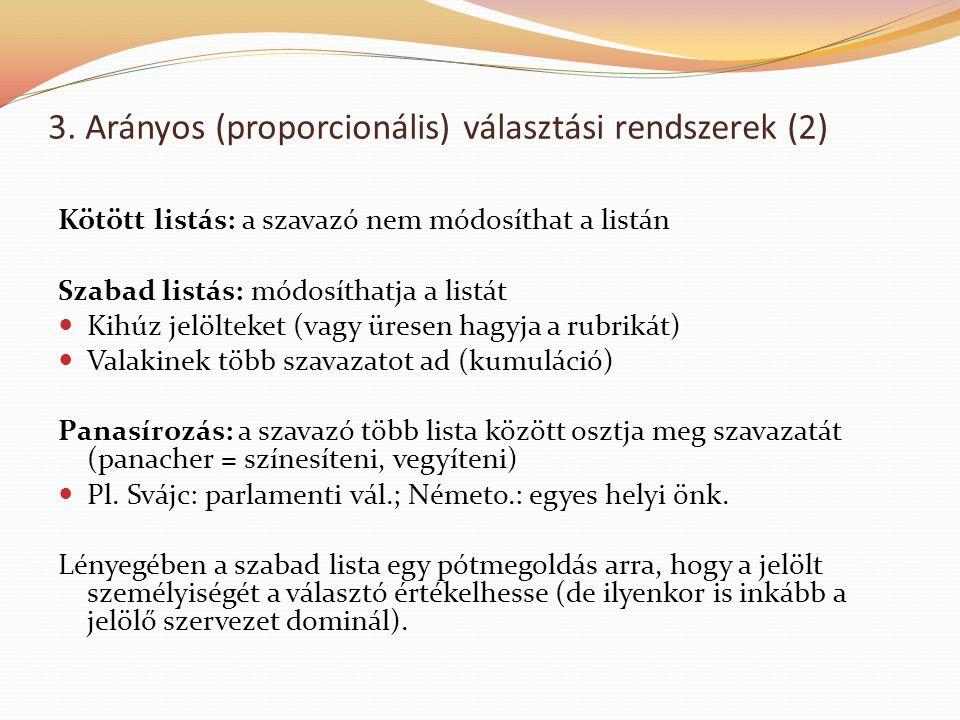 3. Arányos (proporcionális) választási rendszerek (2)