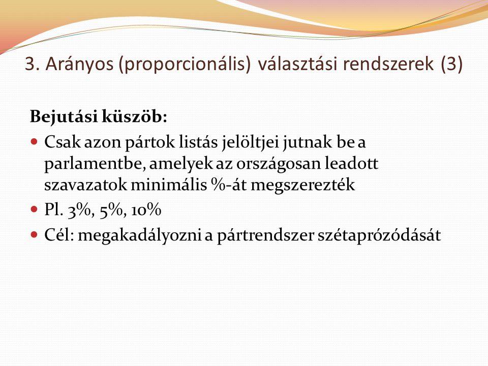 3. Arányos (proporcionális) választási rendszerek (3)