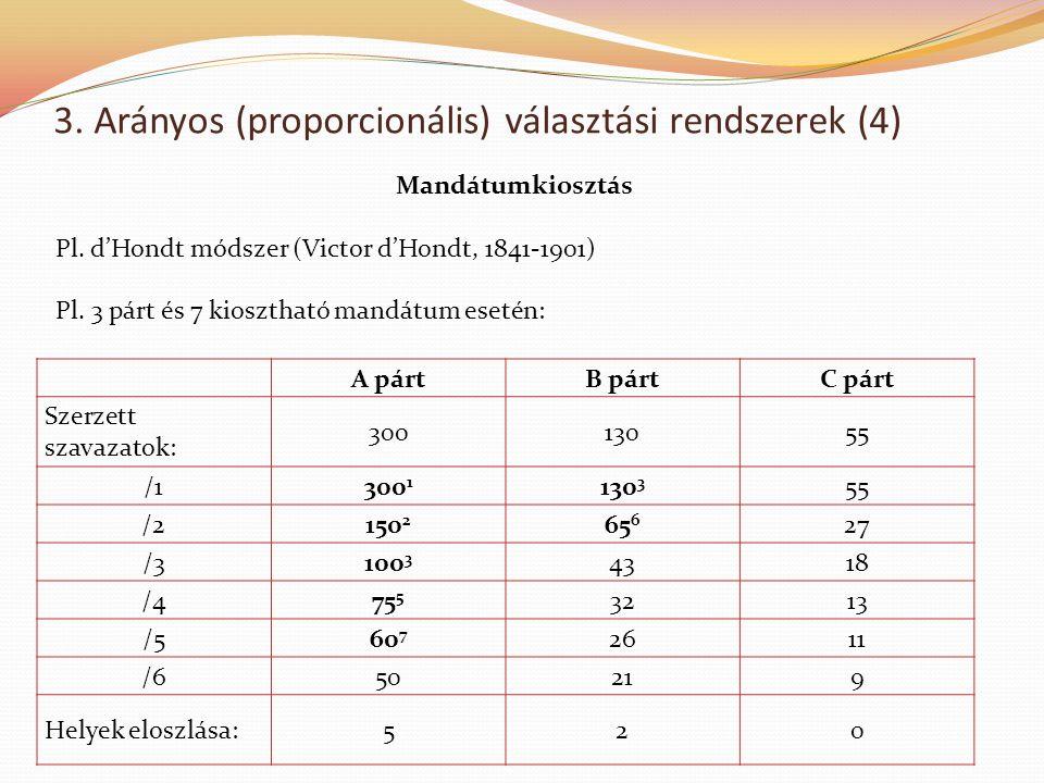 3. Arányos (proporcionális) választási rendszerek (4)