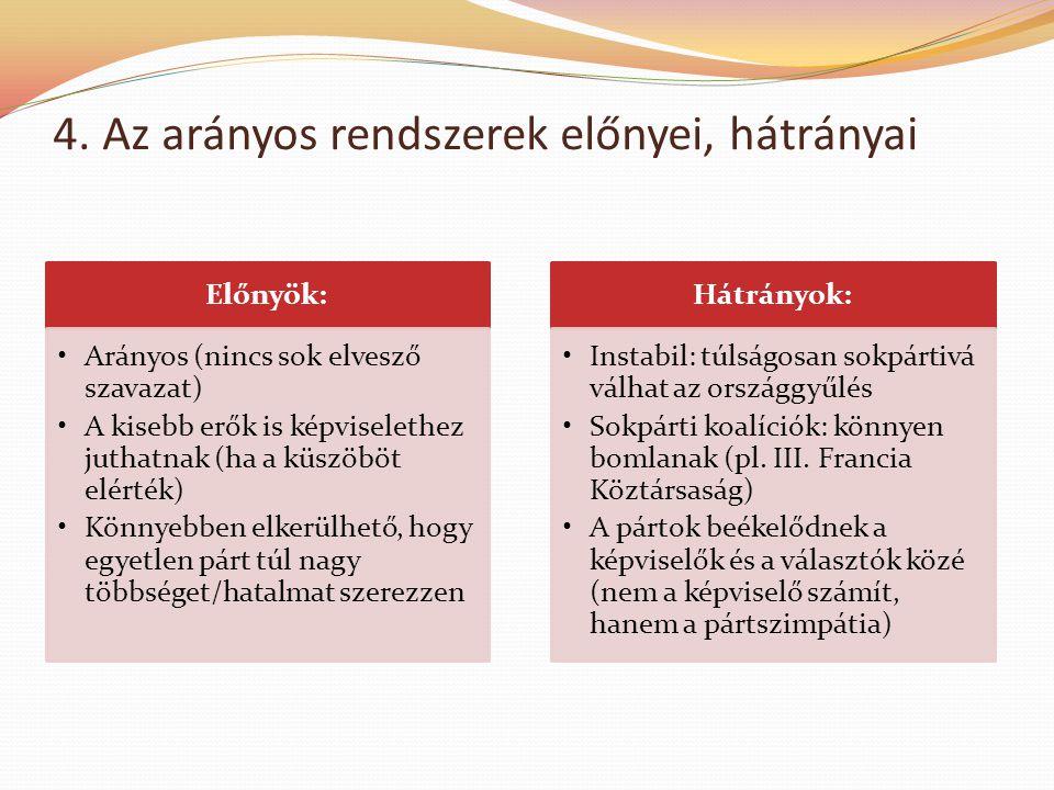4. Az arányos rendszerek előnyei, hátrányai