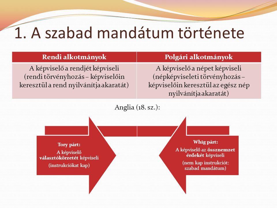 1. A szabad mandátum története