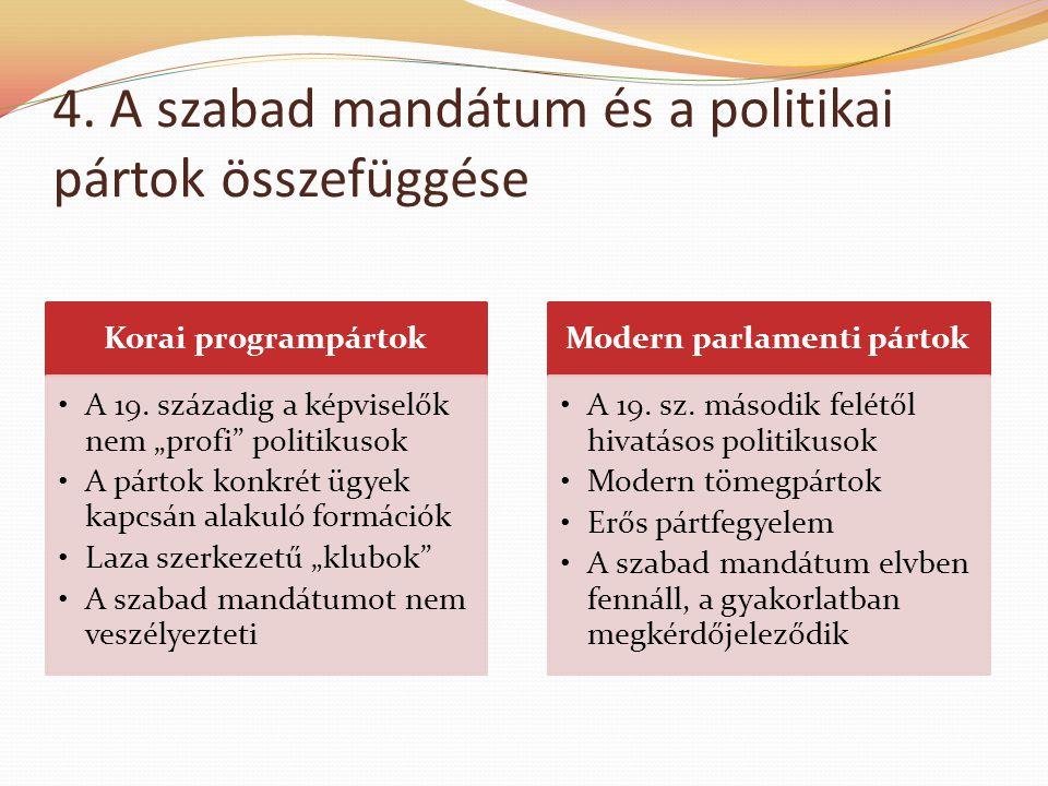 4. A szabad mandátum és a politikai pártok összefüggése
