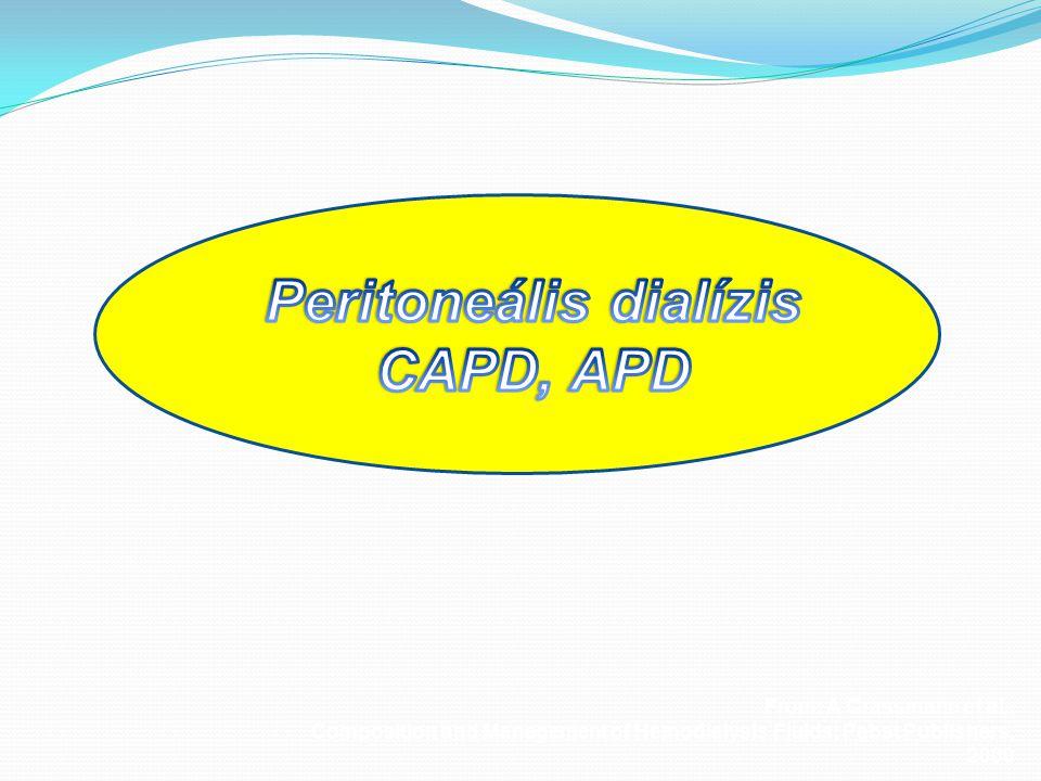 Peritoneális dialízis CAPD, APD