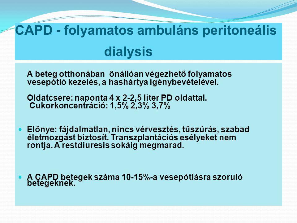 CAPD - folyamatos ambuláns peritoneális dialysis