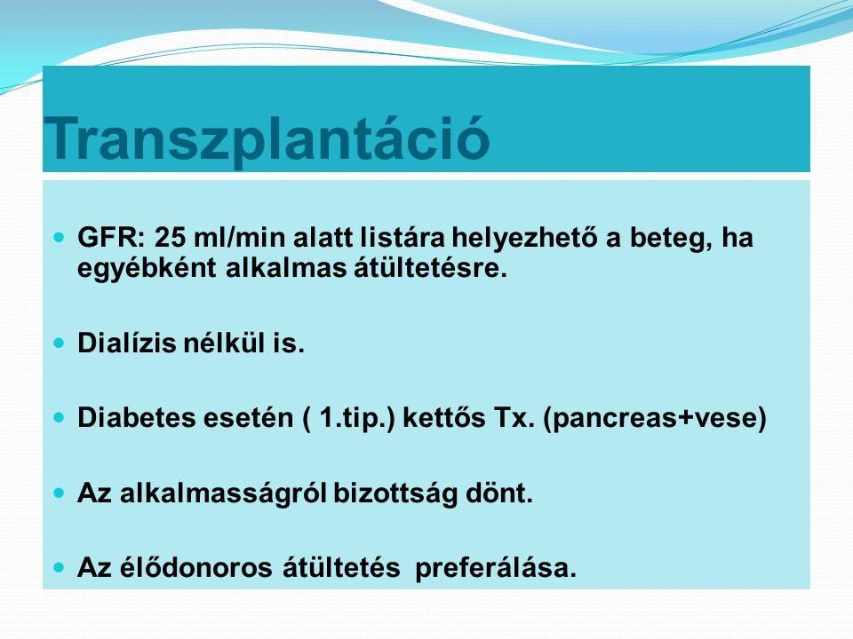 Transzplantáció GFR: 25 ml/min alatt listára helyezhető a beteg, ha egyébként alkalmas átültetésre.