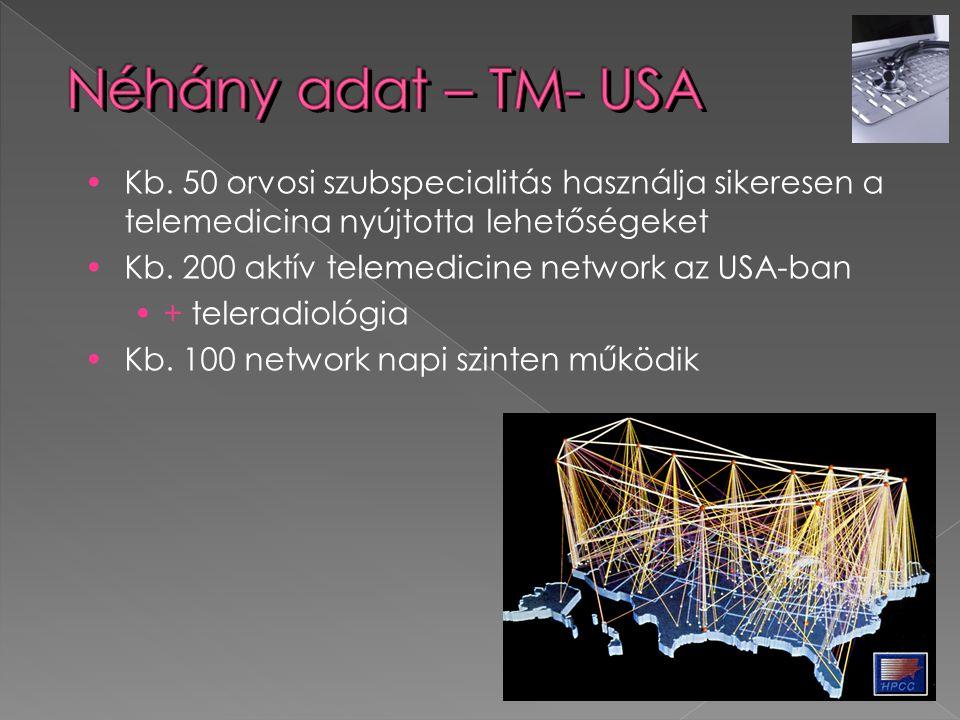 Néhány adat – TM- USA Kb. 50 orvosi szubspecialitás használja sikeresen a telemedicina nyújtotta lehetőségeket.