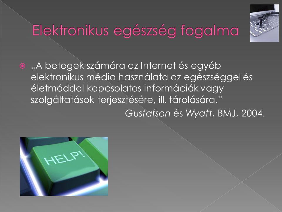 Elektronikus egészség fogalma