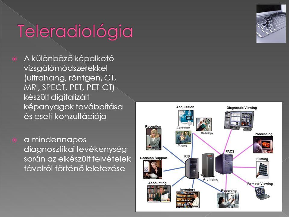 Teleradiológia