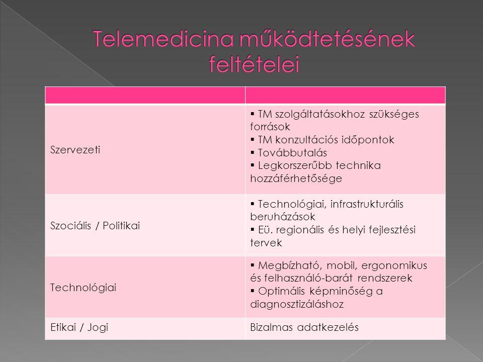 Telemedicina működtetésének feltételei