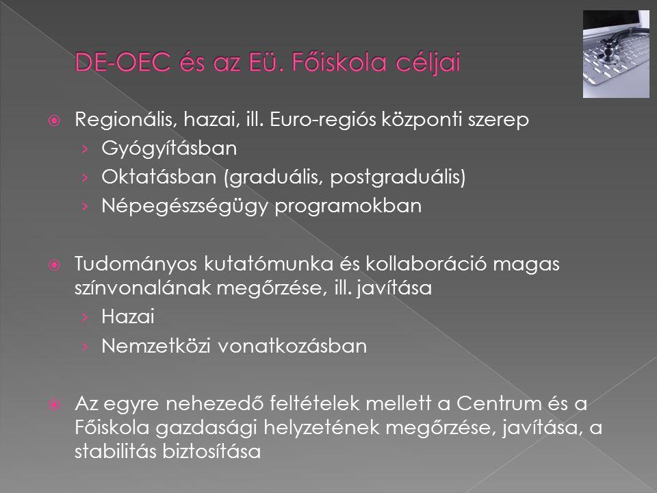 DE-OEC és az Eü. Főiskola céljai