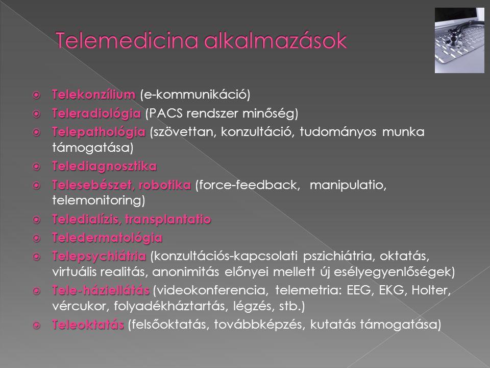 Telemedicina alkalmazások