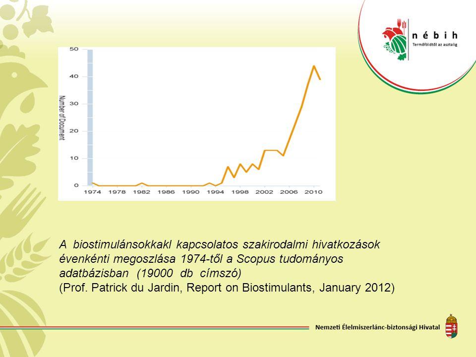 A biostimulánsokkakl kapcsolatos szakirodalmi hivatkozások évenkénti megoszlása 1974-től a Scopus tudományos adatbázisban (19000 db címszó)
