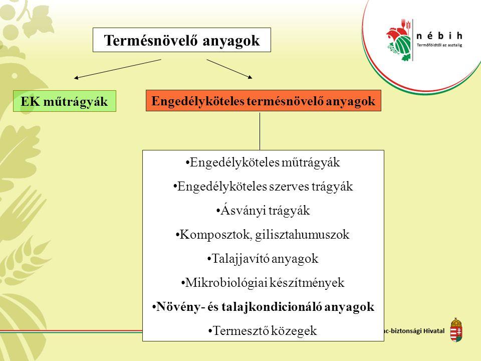 Termésnövelő anyagok EK műtrágyák Engedélyköteles termésnövelő anyagok