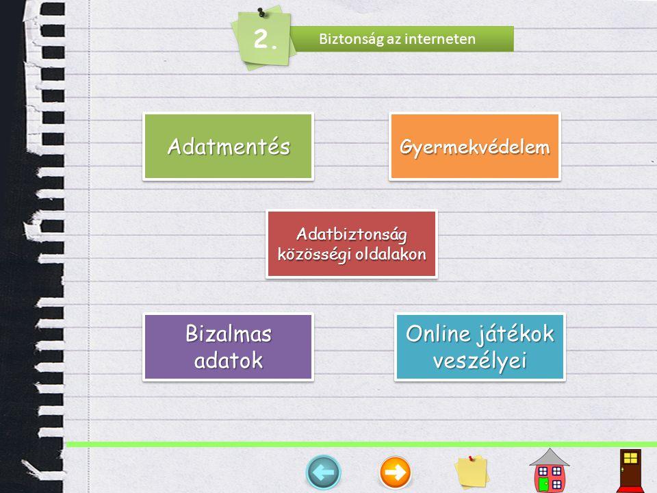 2. Adatmentés Bizalmas adatok Online játékok veszélyei Gyermekvédelem