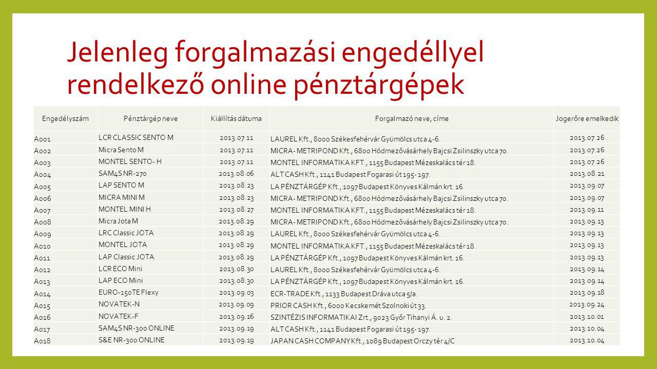 Jelenleg forgalmazási engedéllyel rendelkező online pénztárgépek