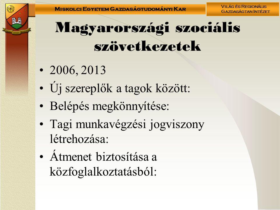 Magyarországi szociális szövetkezetek