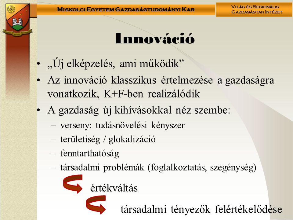 """Innováció """"Új elképzelés, ami működik"""
