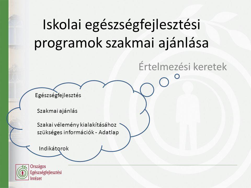 Iskolai egészségfejlesztési programok szakmai ajánlása